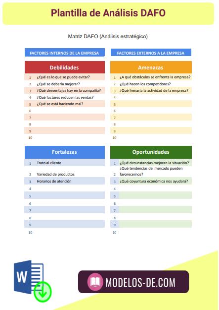 modelo-plantilla-analisis-dafo