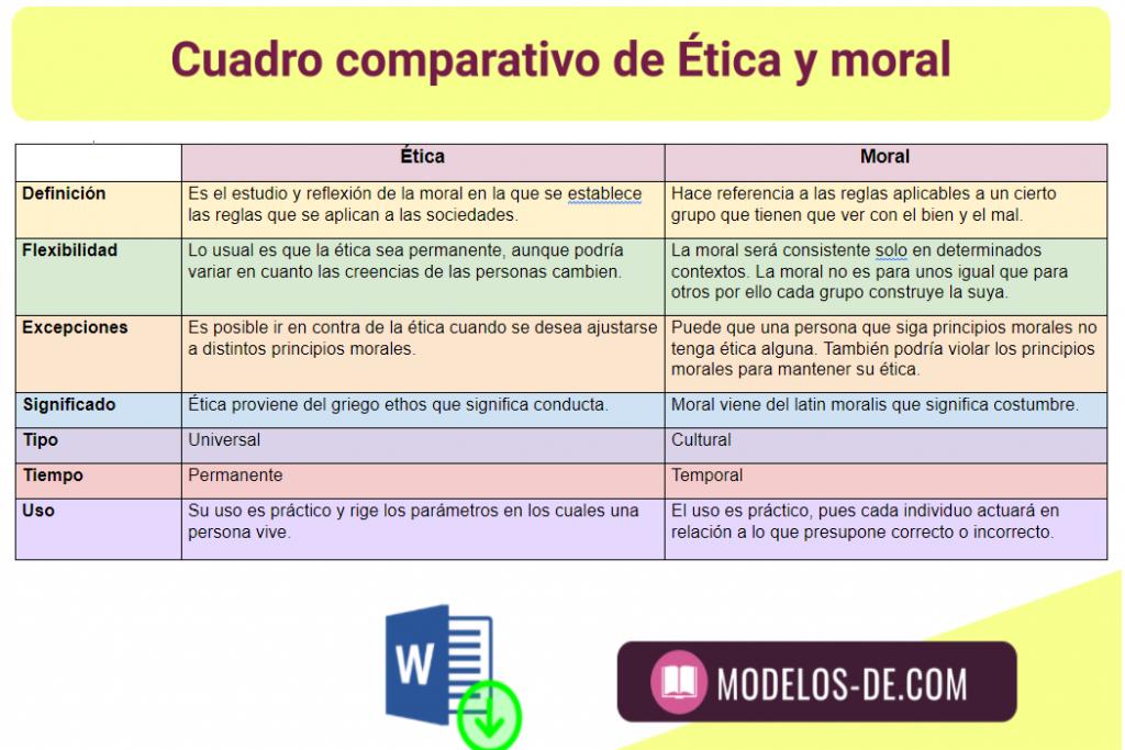 cuadro-comparativo-etica-y-moral