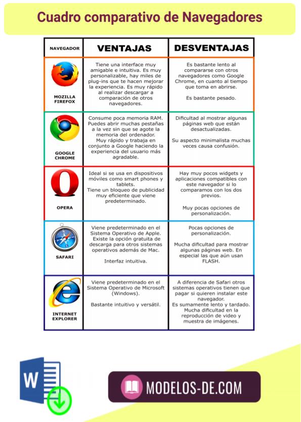 ejemplo-cuadro-comparativo-navegadores-web