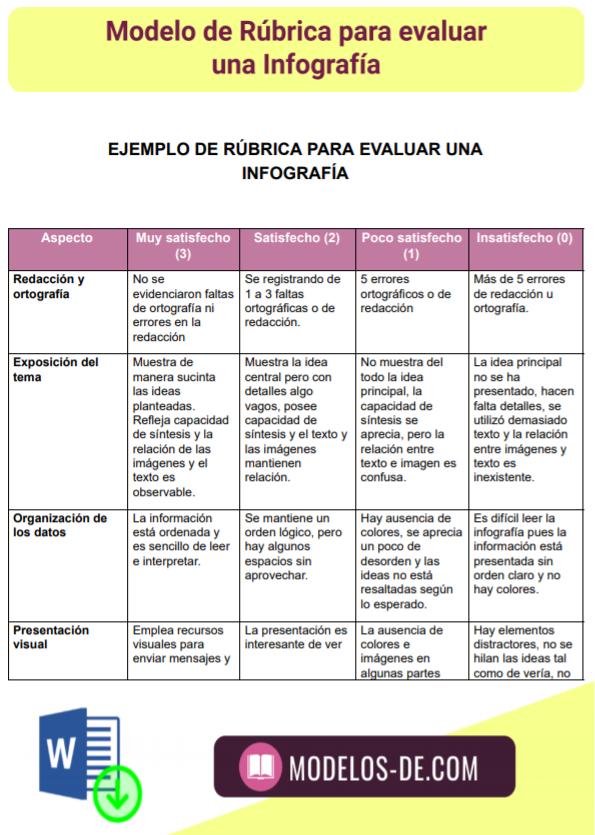 modelo-plantilla-ejemplo-formato-rubrica-evaluar-infografia