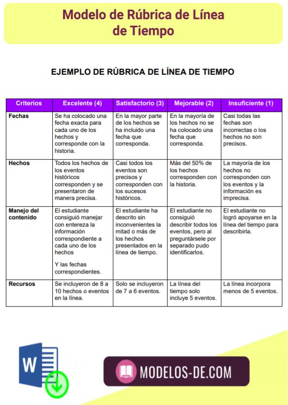 modelo-plantilla-ejemplo-formato-rubrica-linea-tiempo