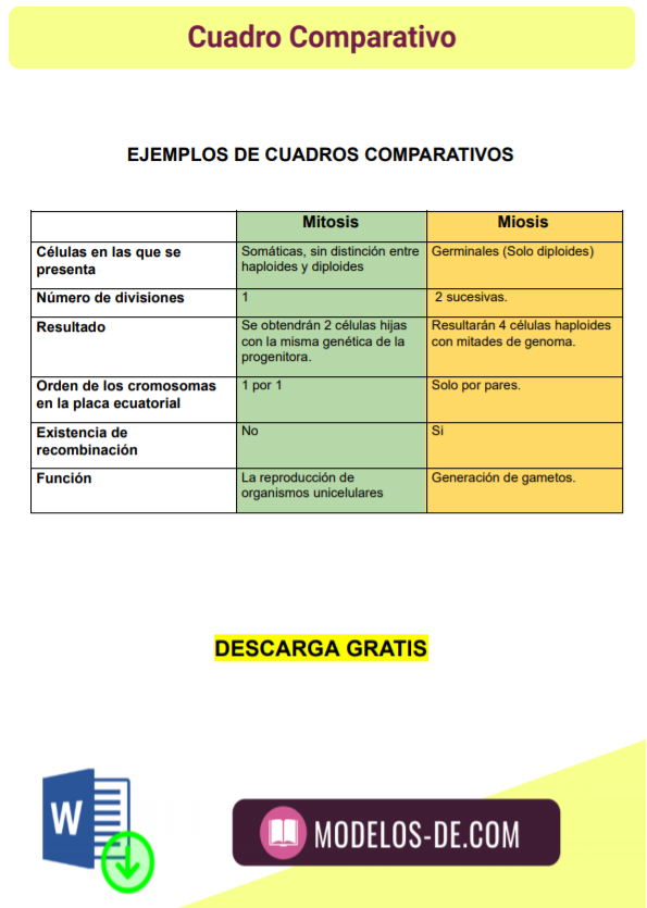 modelo-plantilla-formato-ejemplo-cuadro-comparativo