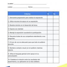 modelo-plantilla-formato-lista-cotejo-evaluar-exposicion