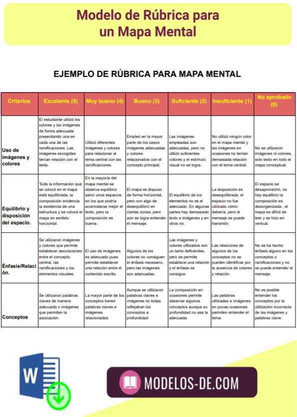 modelo-rubrica-mapa-mental-ejemplo-formato
